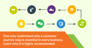 reasons customer journey matters